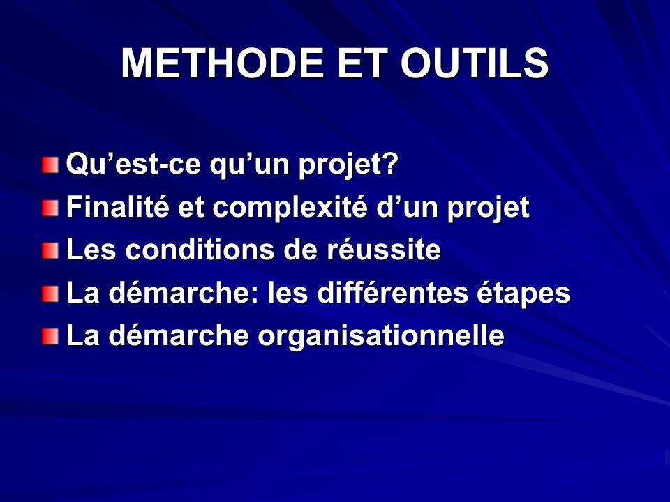 METHODE ET OUTILS Qu'est-ce qu'un projet
