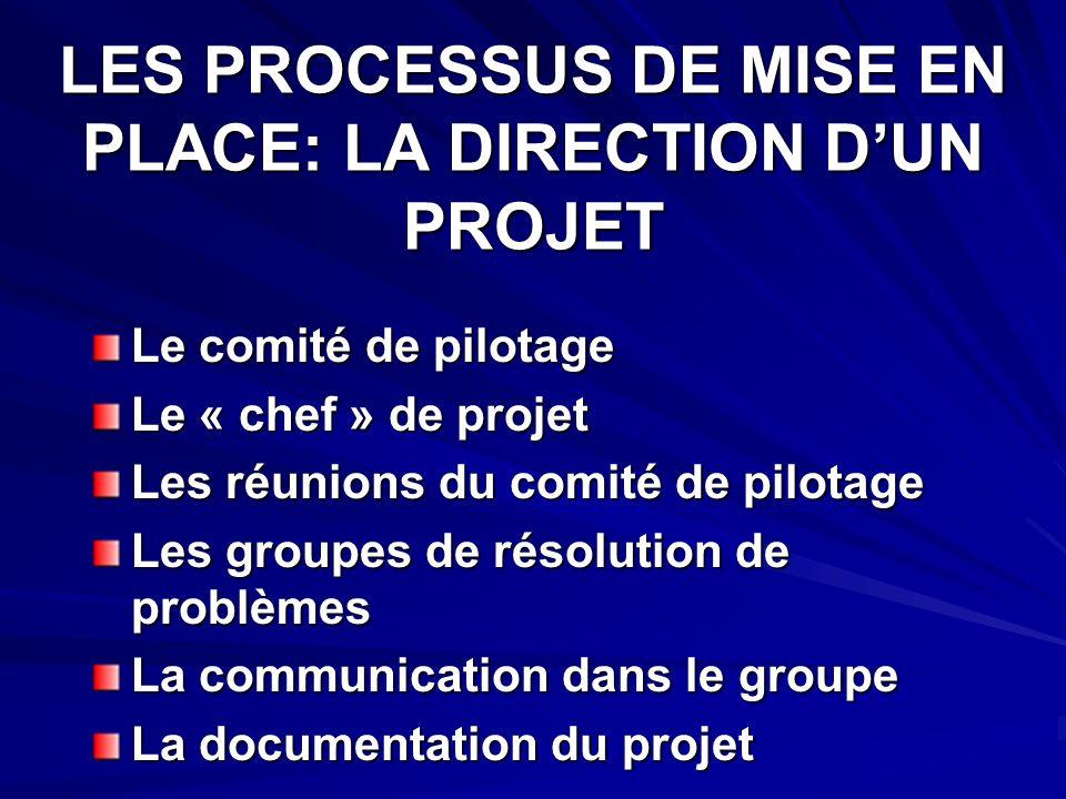 LES PROCESSUS DE MISE EN PLACE: LA DIRECTION D'UN PROJET