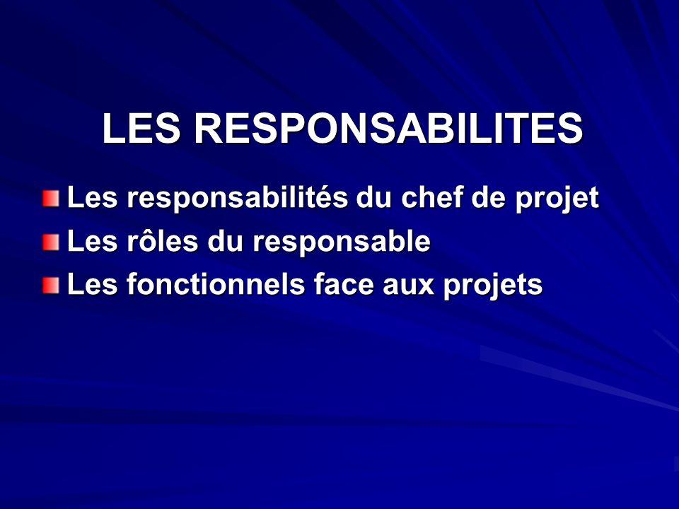 LES RESPONSABILITES Les responsabilités du chef de projet