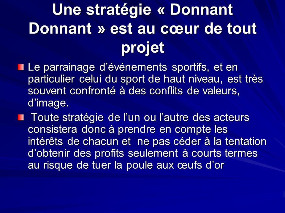Une stratégie « Donnant Donnant » est au cœur de tout projet