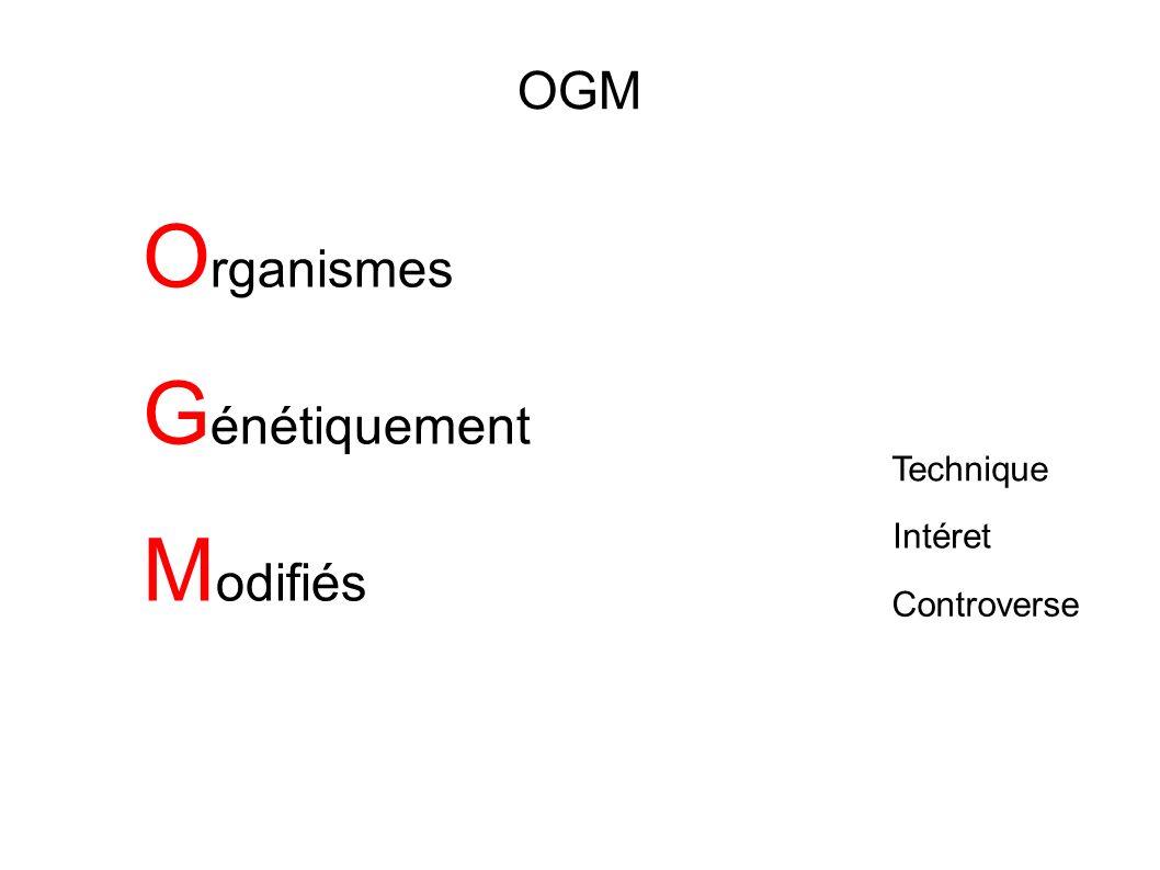 OGM Organismes Génétiquement Modifiés Technique Intéret Controverse