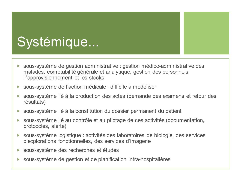 Systémique...