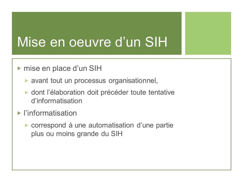 Mise en oeuvre d'un SIH mise en place d'un SIH l'informatisation