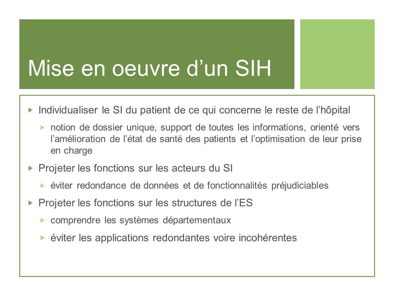 Mise en oeuvre d'un SIH Individualiser le SI du patient de ce qui concerne le reste de l'hôpital.