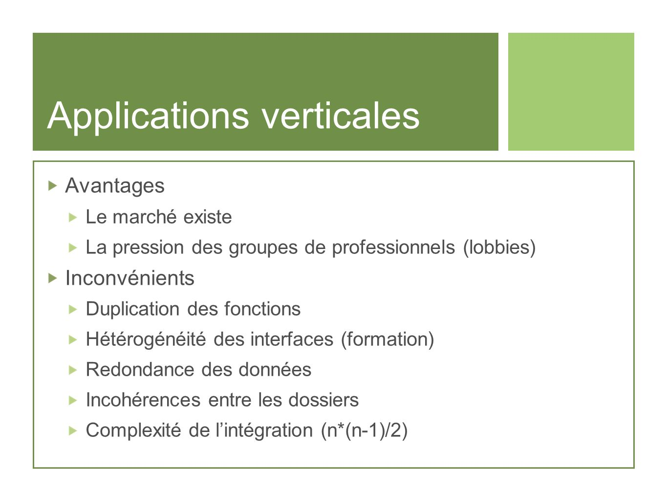 Applications verticales