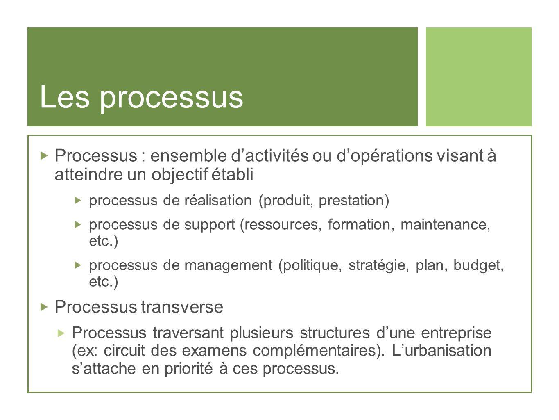 Les processus Processus : ensemble d'activités ou d'opérations visant à atteindre un objectif établi.