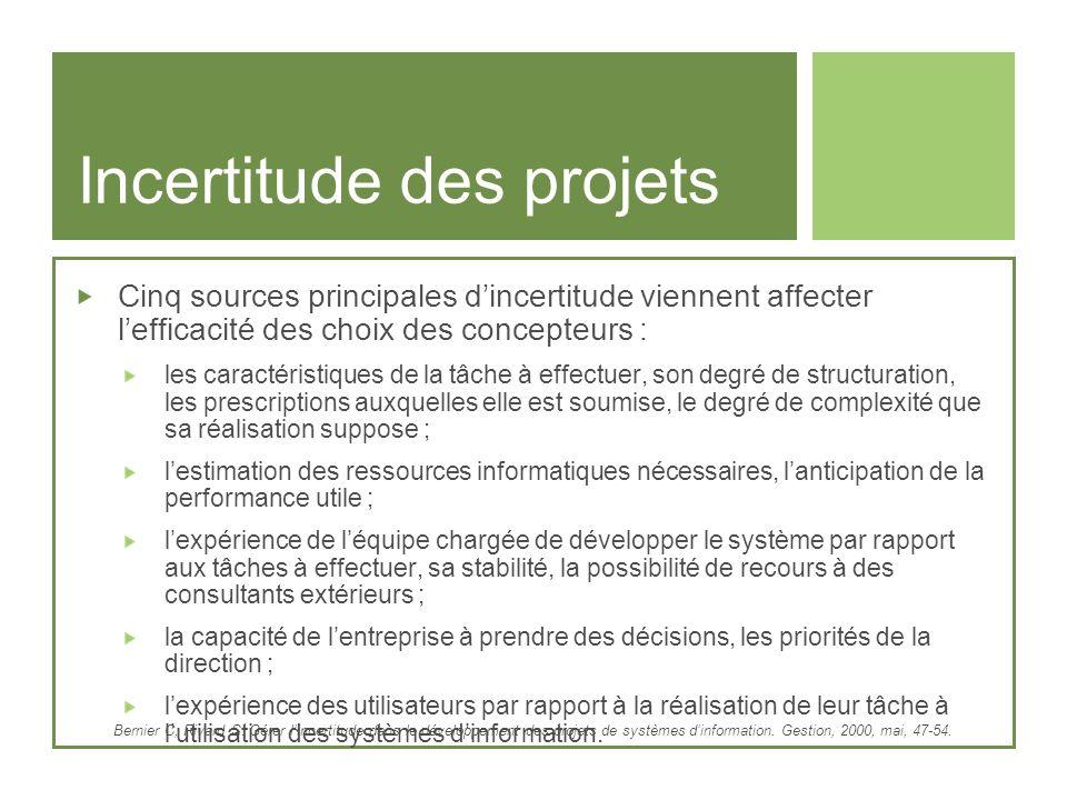 Incertitude des projets