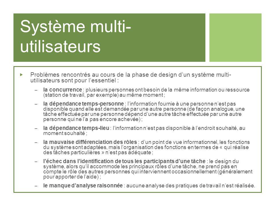 Système multi- utilisateurs