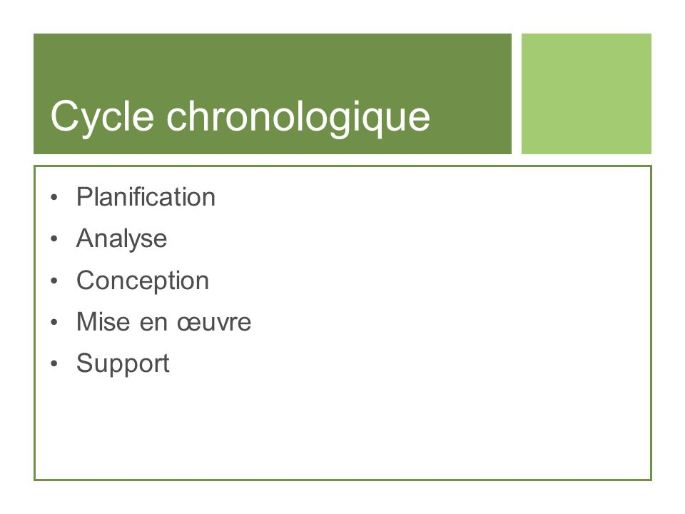Cycle chronologique Planification Analyse Conception Mise en œuvre