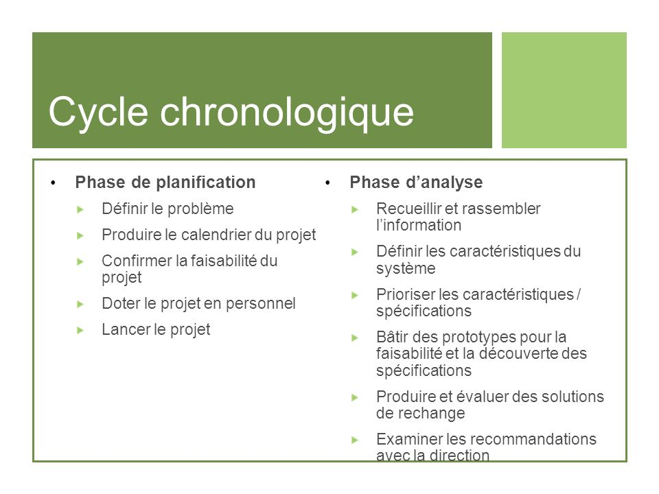 Cycle chronologique Phase de planification Phase d'analyse