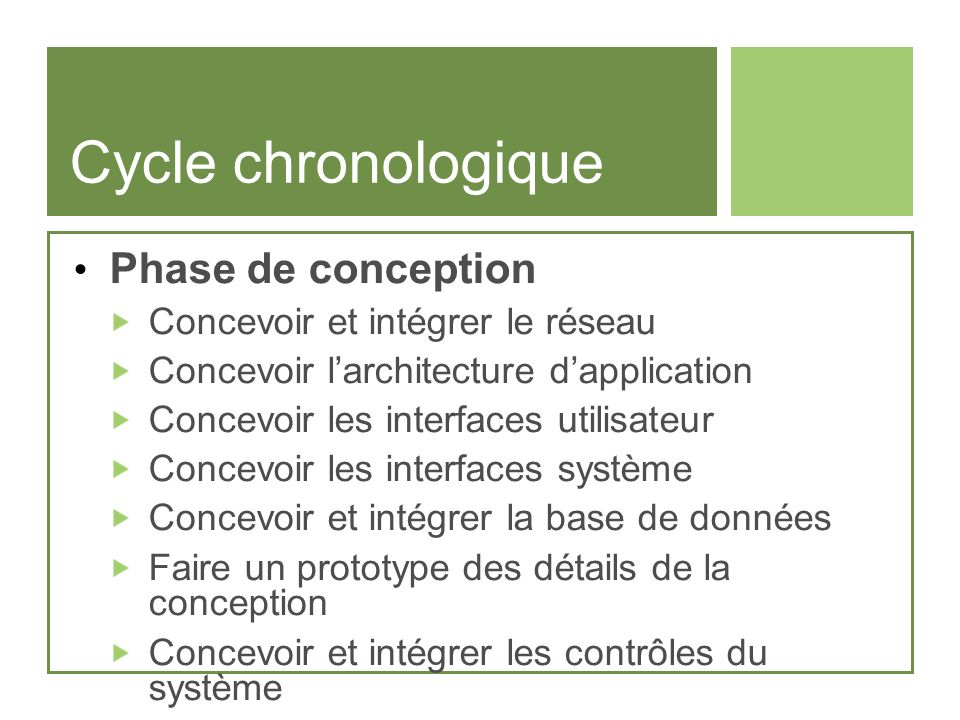 Cycle chronologique Phase de conception