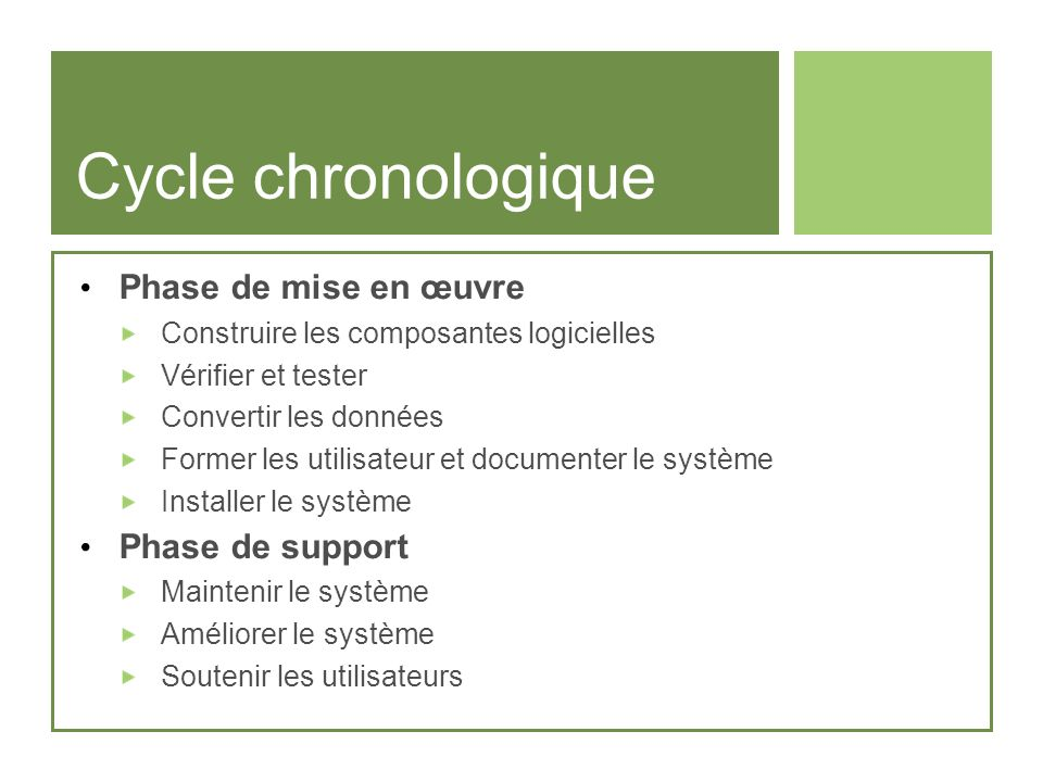 Cycle chronologique Phase de mise en œuvre Phase de support