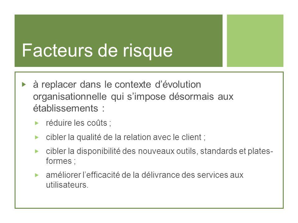 Facteurs de risque à replacer dans le contexte d'évolution organisationnelle qui s'impose désormais aux établissements :