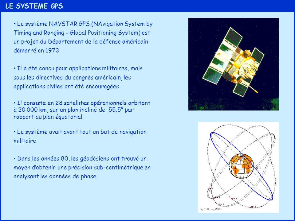 LE SYSTEME GPS