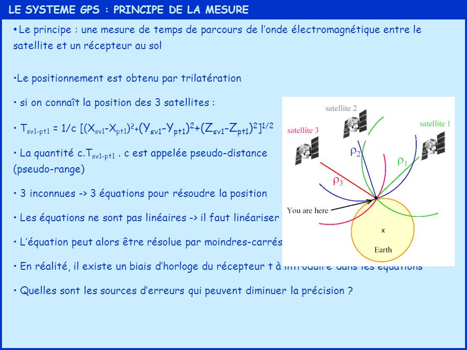 LE SYSTEME GPS : PRINCIPE DE LA MESURE