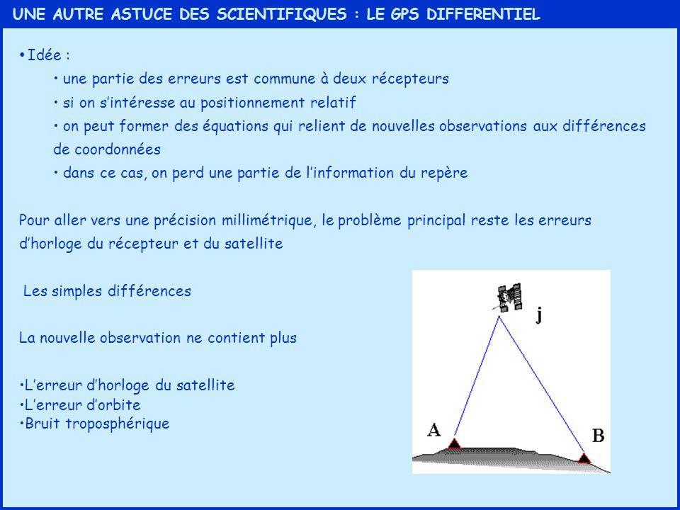 Idée : UNE AUTRE ASTUCE DES SCIENTIFIQUES : LE GPS DIFFERENTIEL