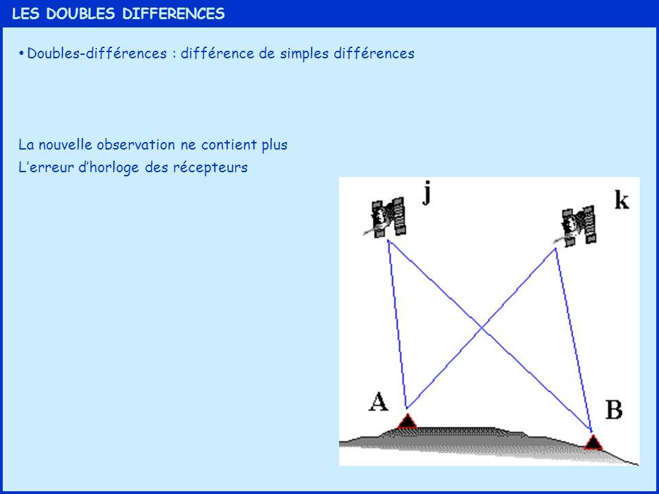 Doubles-différences : différence de simples différences