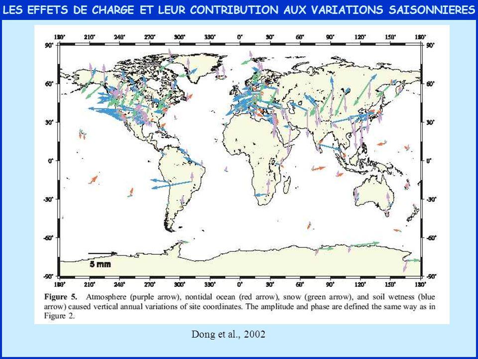 LES EFFETS DE CHARGE ET LEUR CONTRIBUTION AUX VARIATIONS SAISONNIERES
