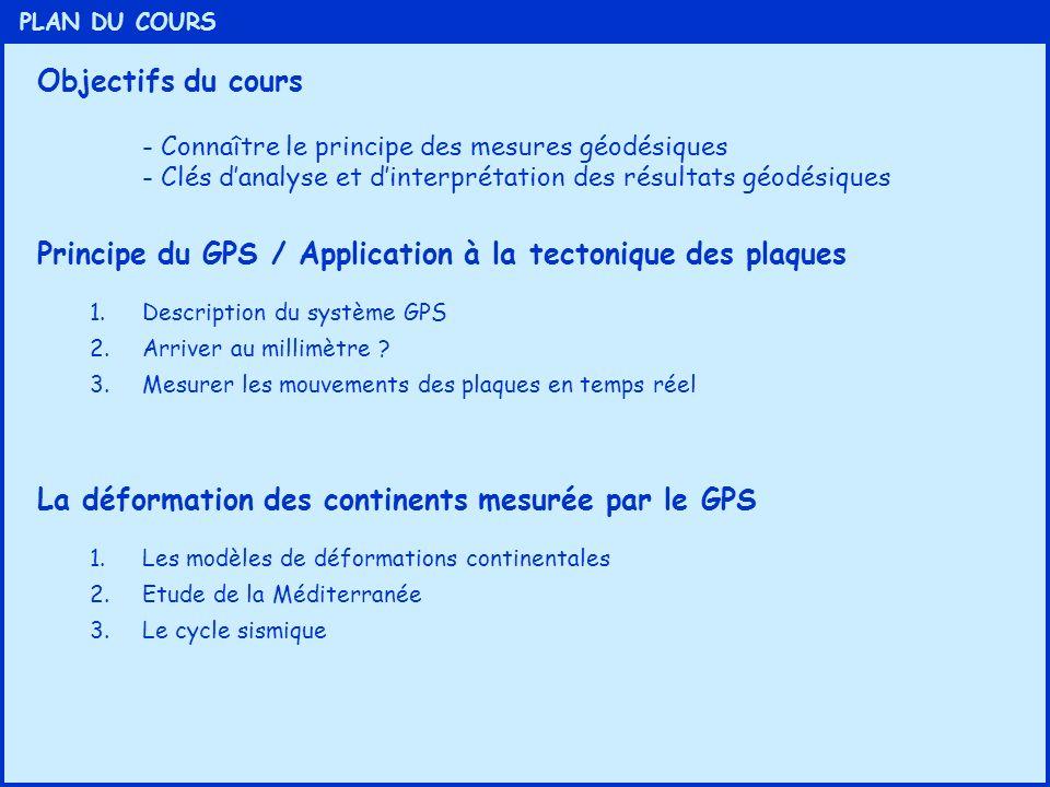 Principe du GPS / Application à la tectonique des plaques