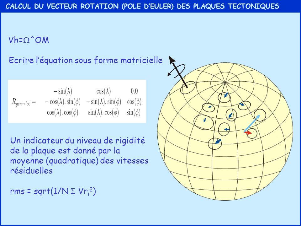 Ecrire l'équation sous forme matricielle