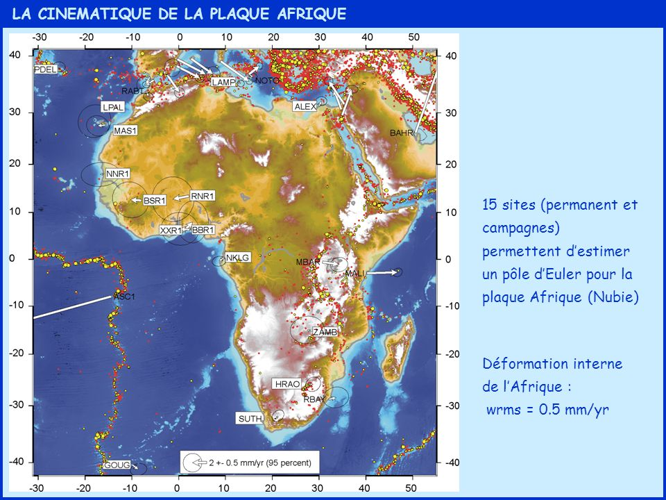 LA CINEMATIQUE DE LA PLAQUE AFRIQUE