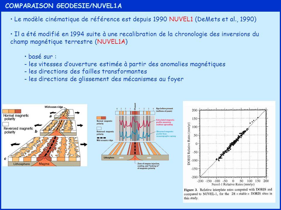 COMPARAISON GEODESIE/NUVEL1A