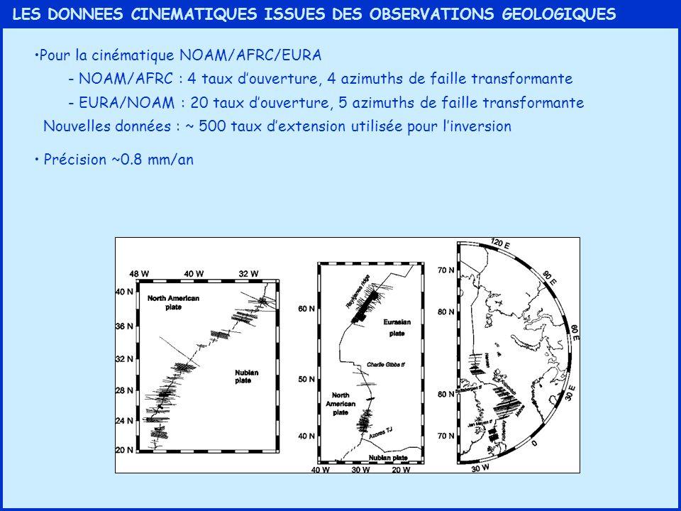 LES DONNEES CINEMATIQUES ISSUES DES OBSERVATIONS GEOLOGIQUES