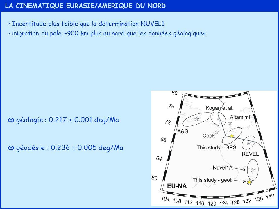  géologie : 0.217  0.001 deg/Ma  géodésie : 0.236  0.005 deg/Ma