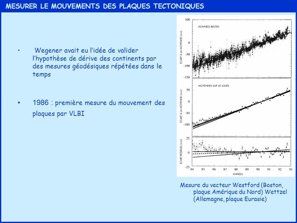 1986 : première mesure du mouvement des plaques par VLBI