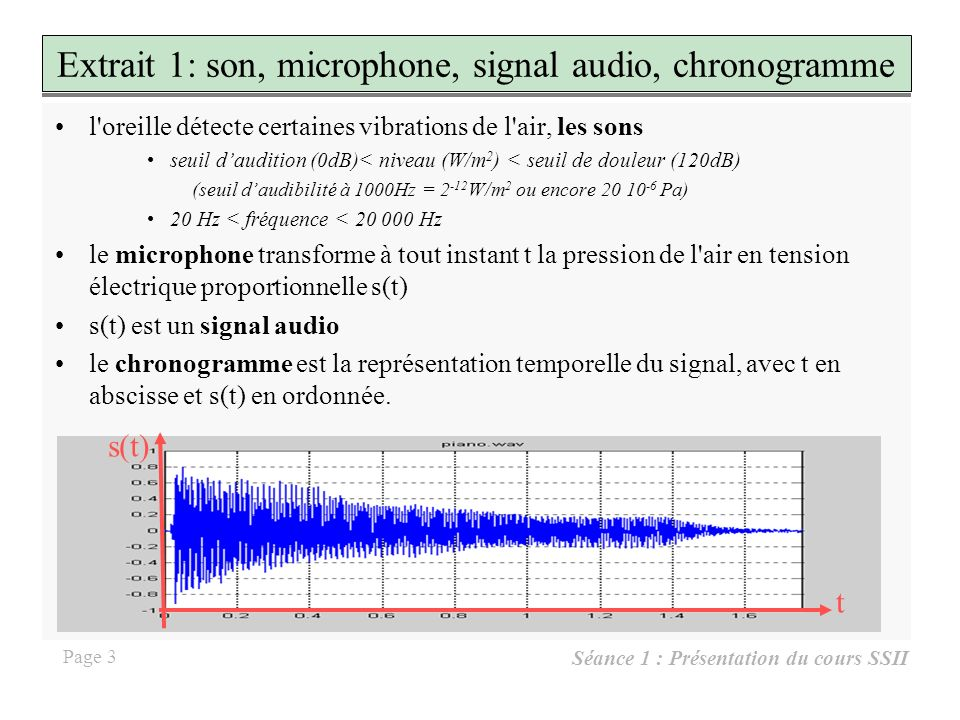 Extrait 1: son, microphone, signal audio, chronogramme