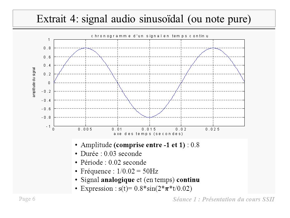 Extrait 4: signal audio sinusoïdal (ou note pure)