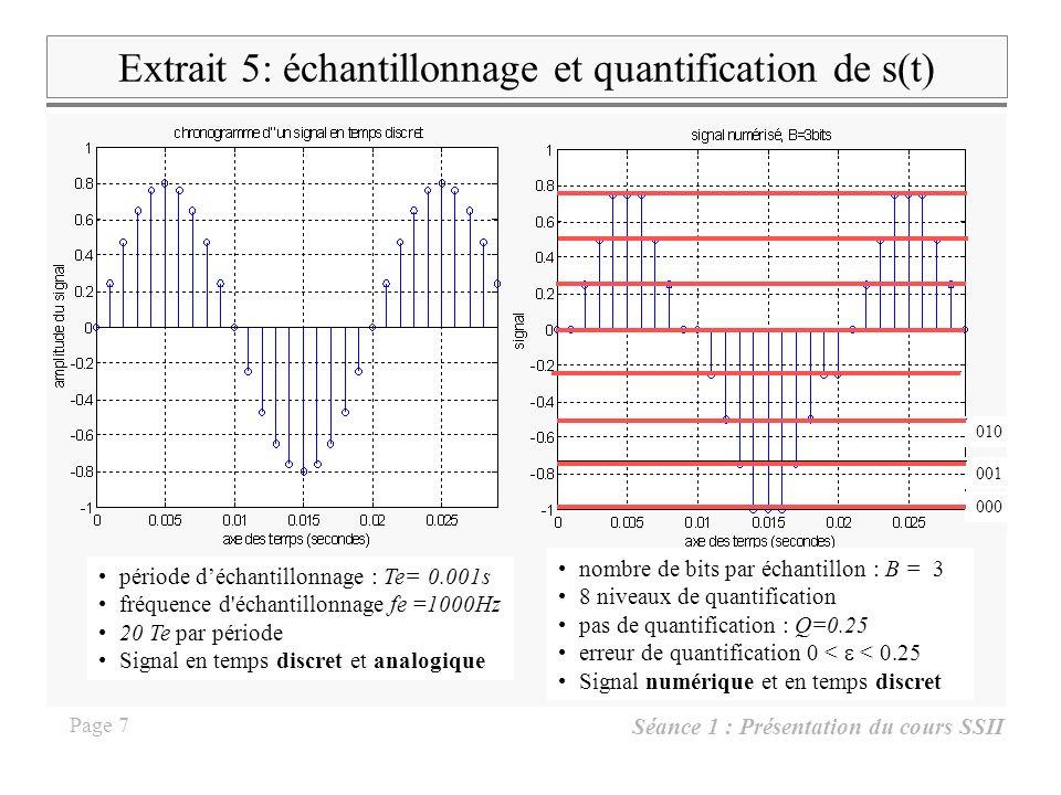 Extrait 5: échantillonnage et quantification de s(t)