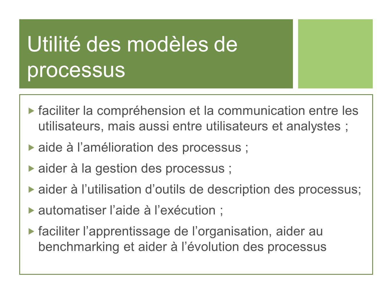 Utilité des modèles de processus