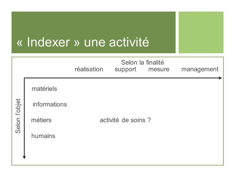 « Indexer » une activité
