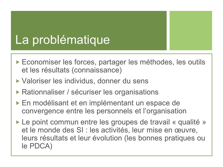 La problématique Economiser les forces, partager les méthodes, les outils et les résultats (connaissance)