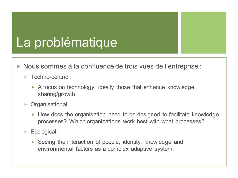 La problématique Nous sommes à la confluence de trois vues de l'entreprise : Techno-centric: