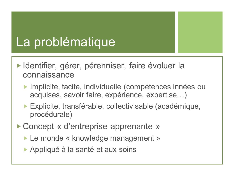 La problématique Identifier, gérer, pérenniser, faire évoluer la connaissance.