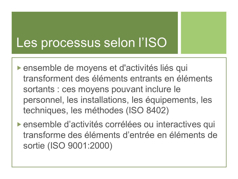Les processus selon l'ISO