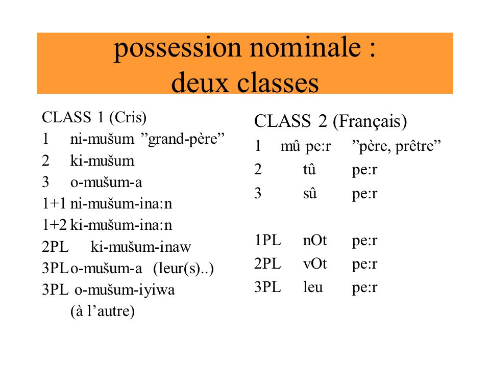possession nominale : deux classes