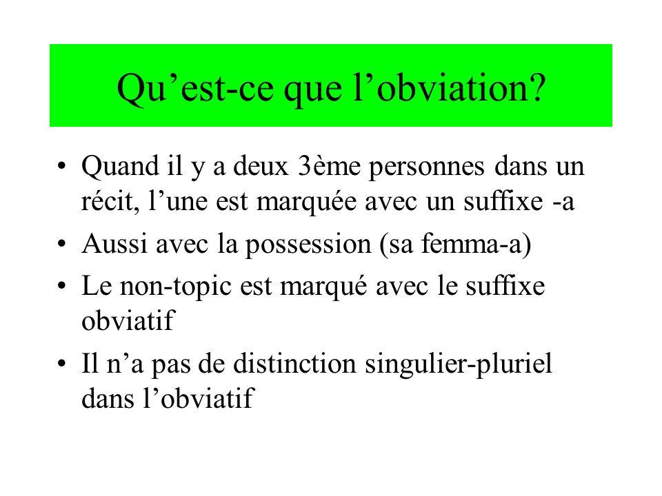 Qu'est-ce que l'obviation