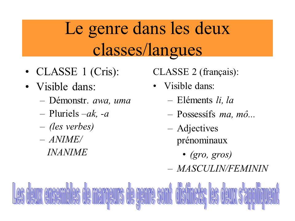 Le genre dans les deux classes/langues