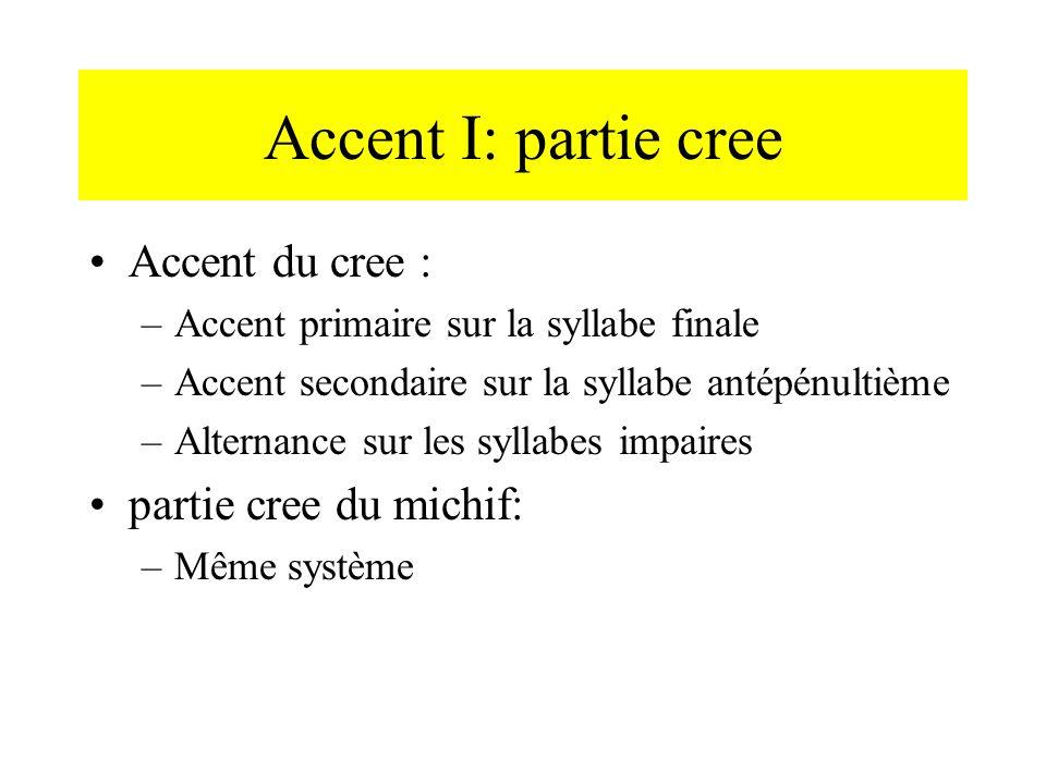 Accent I: partie cree Accent du cree : partie cree du michif: