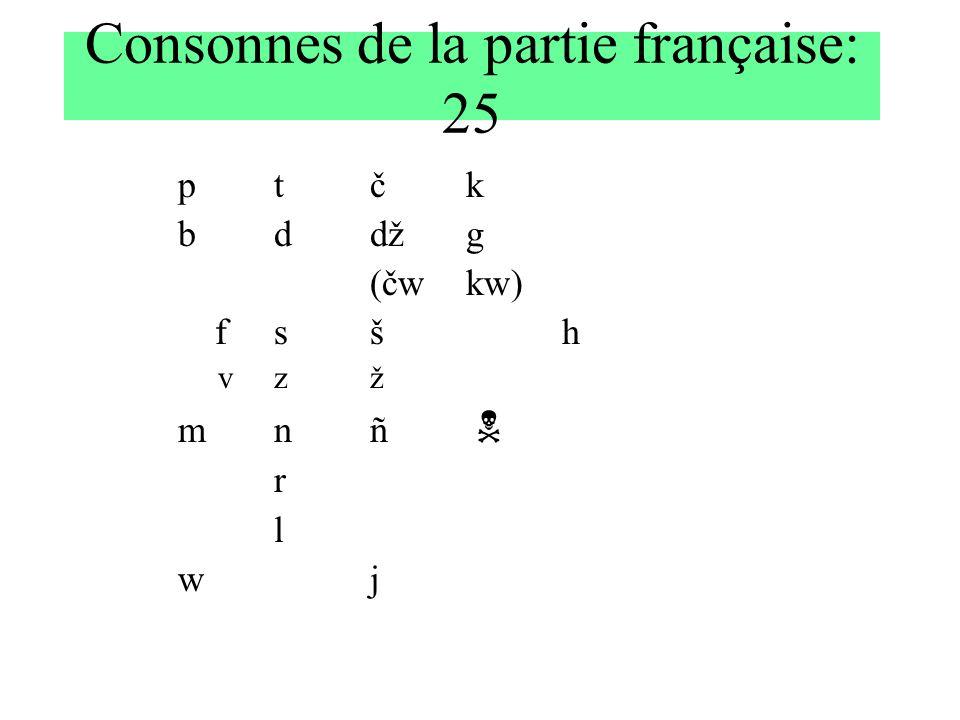 Consonnes de la partie française: 25
