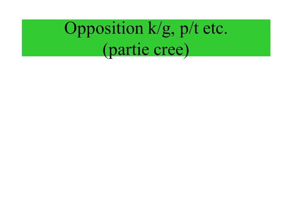 Opposition k/g, p/t etc. (partie cree)
