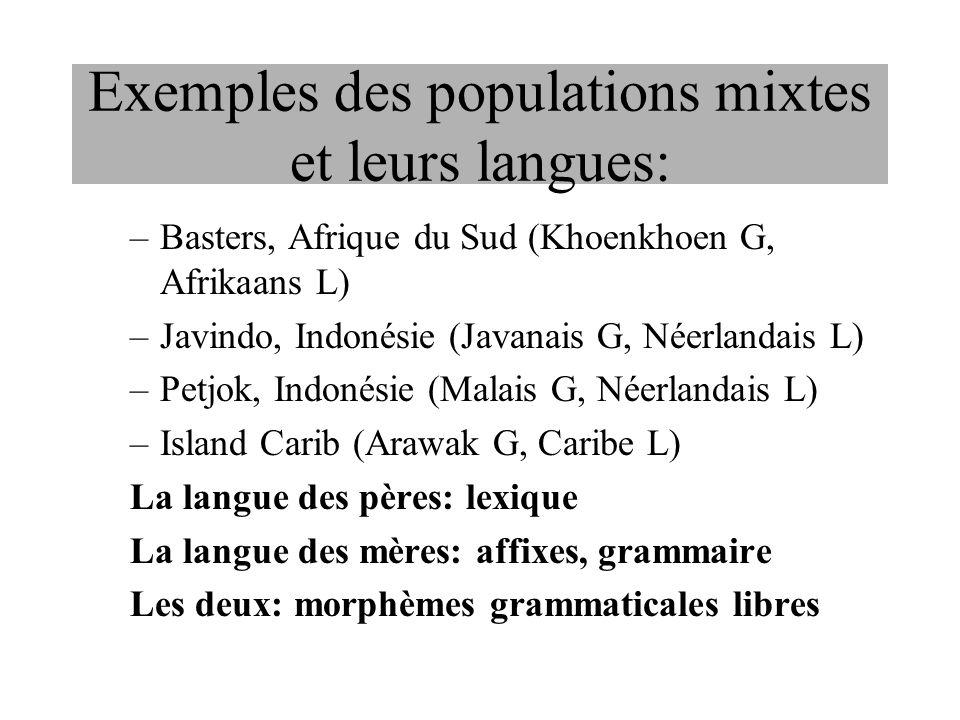 Exemples des populations mixtes et leurs langues: