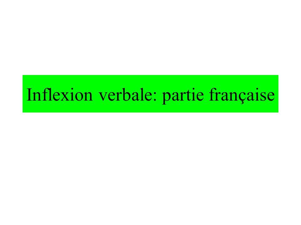Inflexion verbale: partie française
