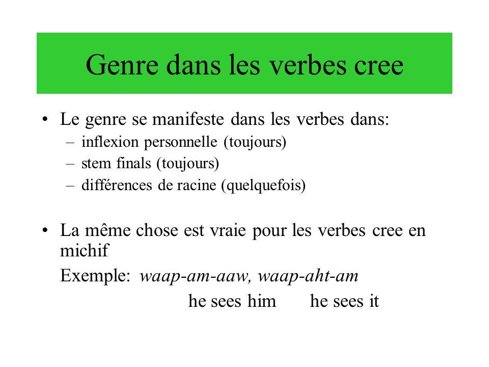 Genre dans les verbes cree