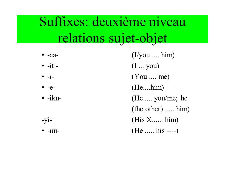 Suffixes: deuxième niveau relations sujet-objet