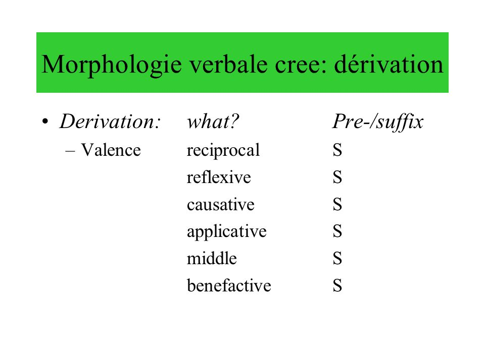 Morphologie verbale cree: dérivation