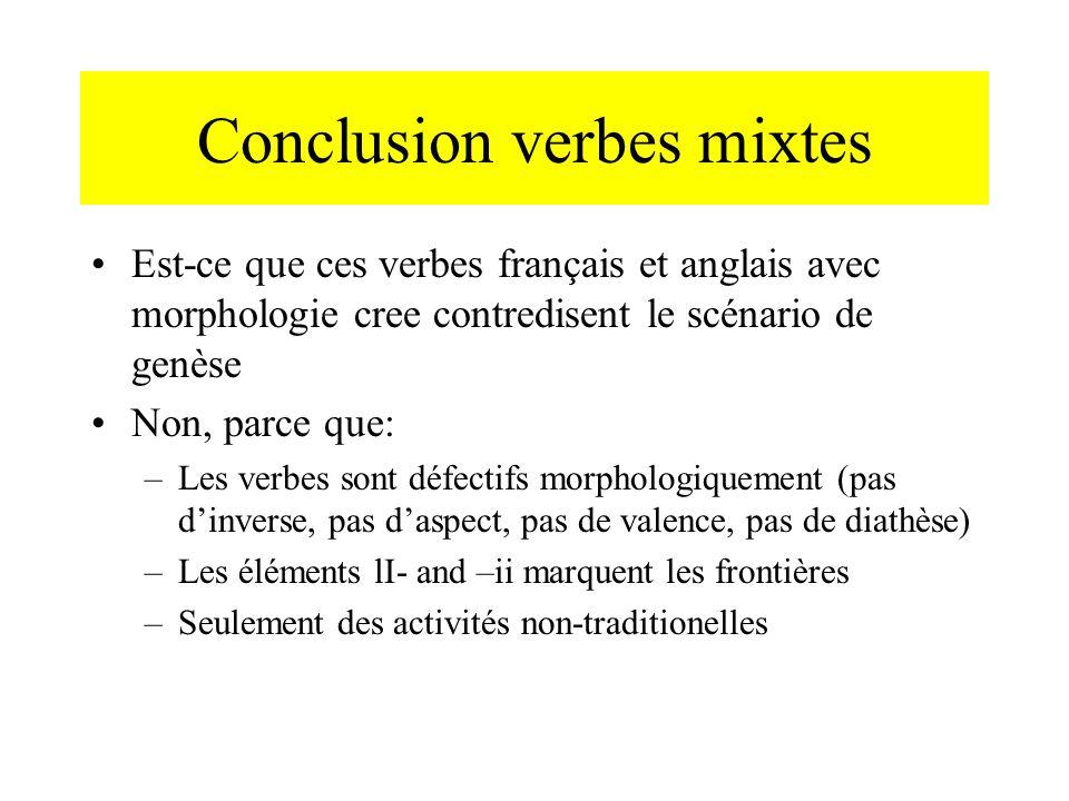 Conclusion verbes mixtes